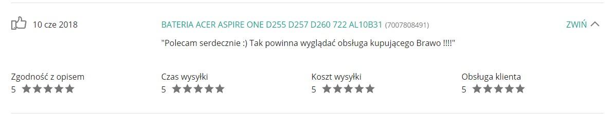 Opinie Krzymark Kontakt 28